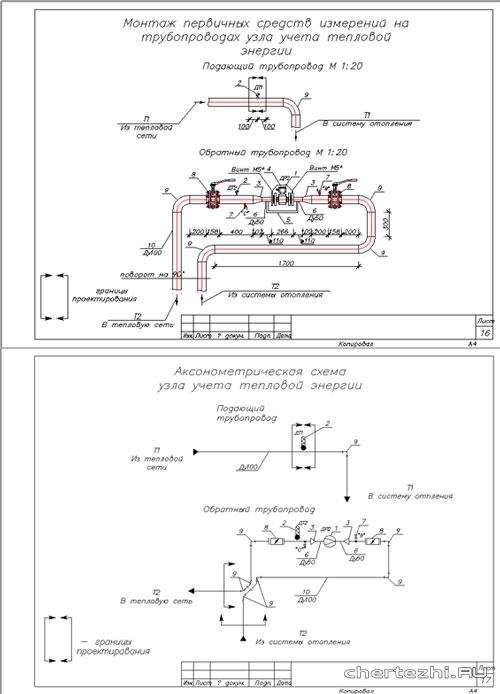 Узел учета тепловой энергии обозначение на схемах 199
