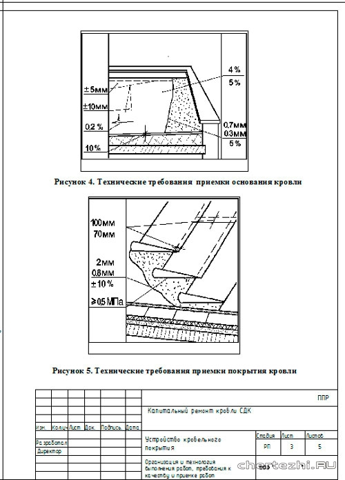 проект производства работ на монтаж пожарной сигнализации